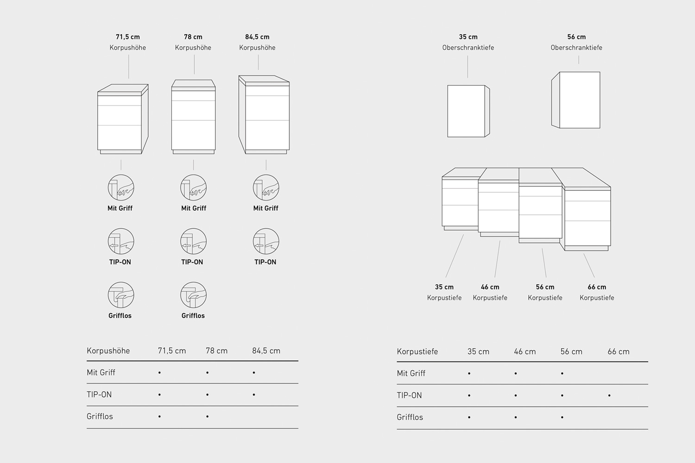 Technische Zeichnung von unterschiedlichen Unterschränken mit Maßeinheiten