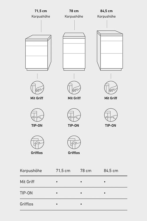 Technische Zeichnung von 3 Schubladen-Korpushöhen mit und ohne Griff