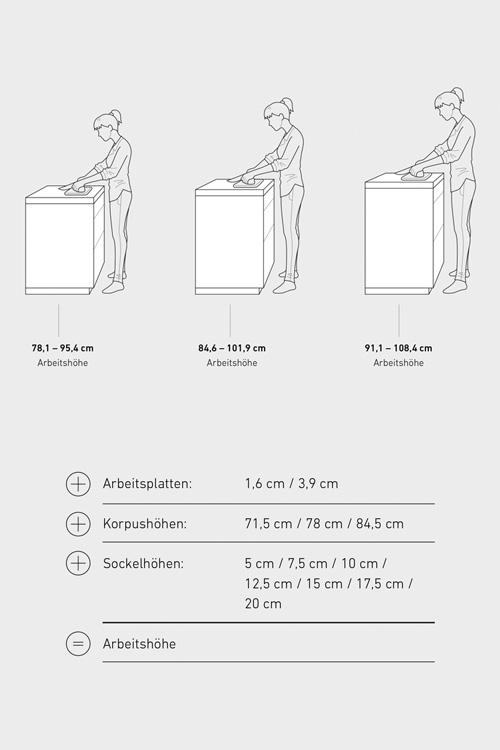 Technische Zeichnung drei unterschiedlicher Schubladen-Arbeitshöhen